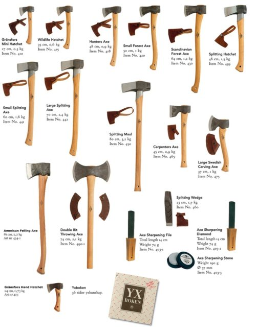 14 Types of Axes and Hatchets Explained - Clutch Axes